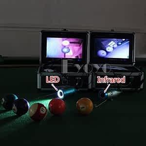 Eyoyo Underwater Fishing Video Camera